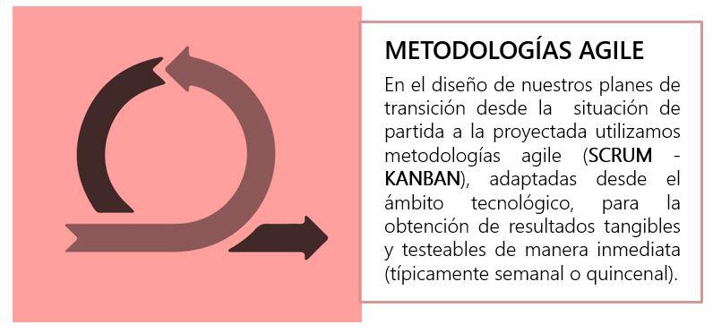 metodologias-agile